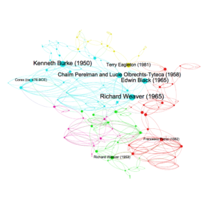 A meshed network of names of rhetorical figures, most notably. Kenneth Burke, Richard Weaver...